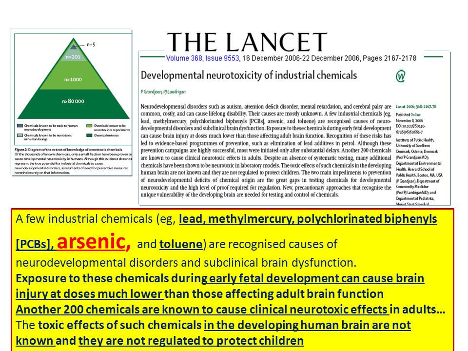 A few industrial chemicals (eg, lead, methylmercury, polychlorinated biphenyls [PCBs], arsenic, and toluene) are recognised causes of neurodevelopmental disorders and subclinical brain dysfunction.